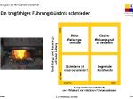 fuehrungsbuednis-slide2.png